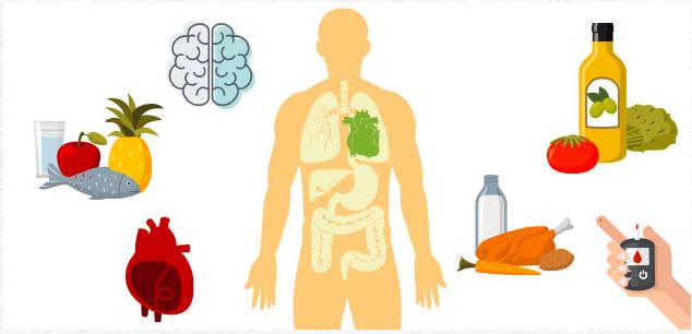 Beneficios del AOVE en la salud.